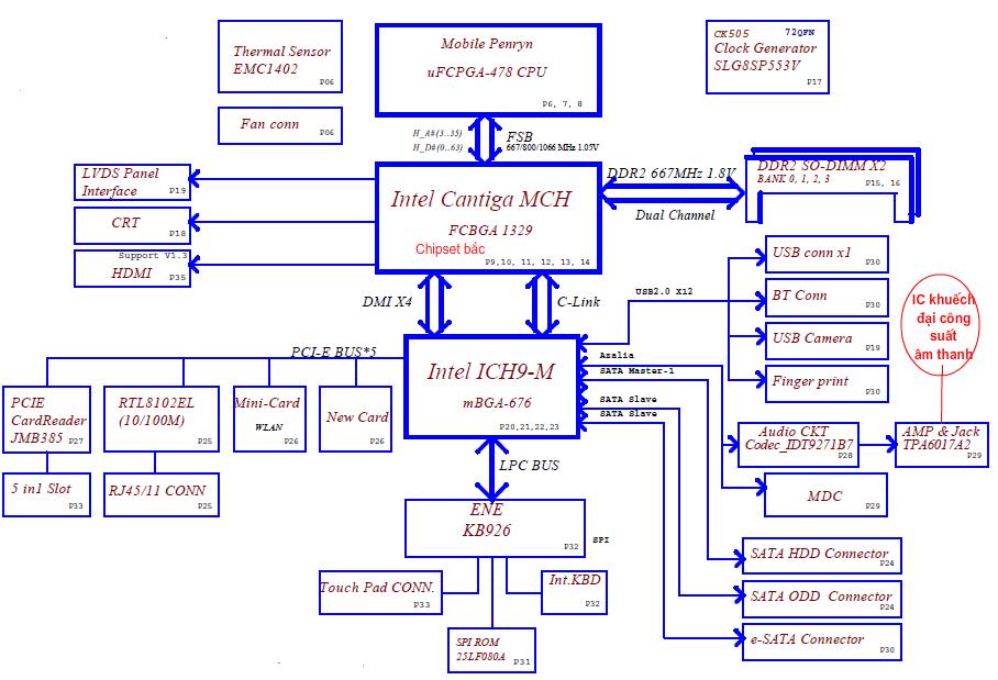Phân tích khối nguồn máy HP Palivion DV4