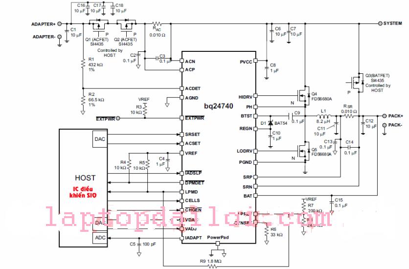 Sơ đồ của IC xạc BQ24740