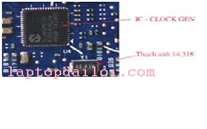 IC xung clock