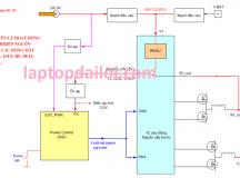 Đặc điểm của mạch điều khiển nguồn trên máy Dell – HP- Sony…
